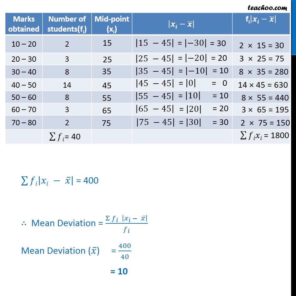 Worksheets Logarithmic Equations Worksheet With Answersclass11 example 6 mean deviation normal shortcut method examples slide11 png