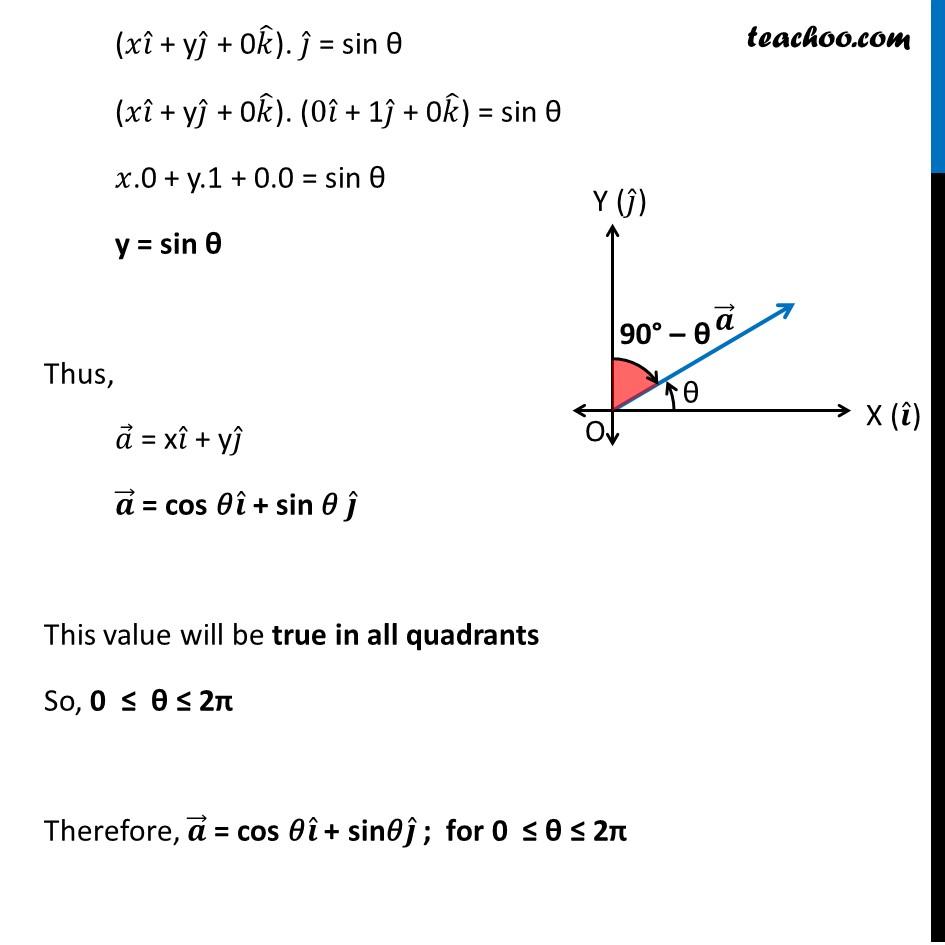 Example 26 - Chapter 10 Class 12 Vector Algebra - Part 4