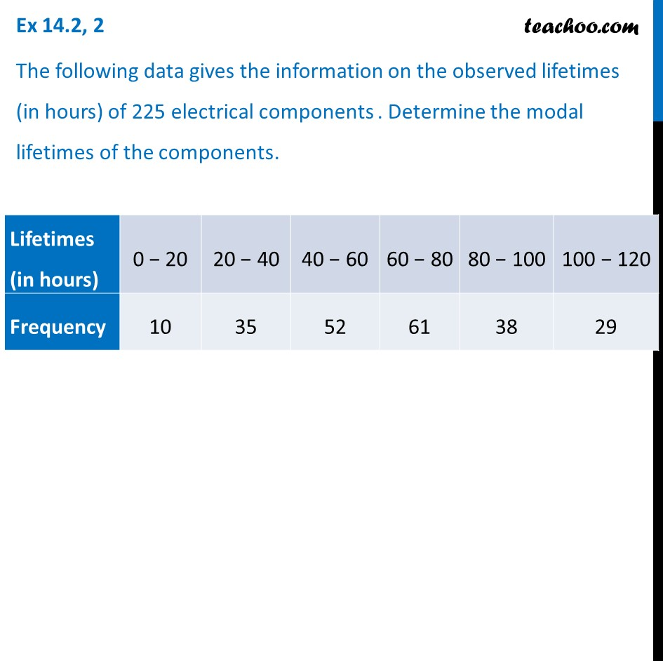 Ex 14.2, 2 - Information on the observed lifetimes (in hours)