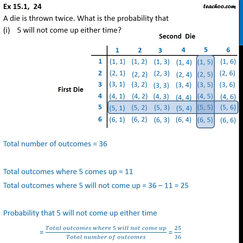 Ex 15.1, 24 - A die is thrown twice. What is probability - Die