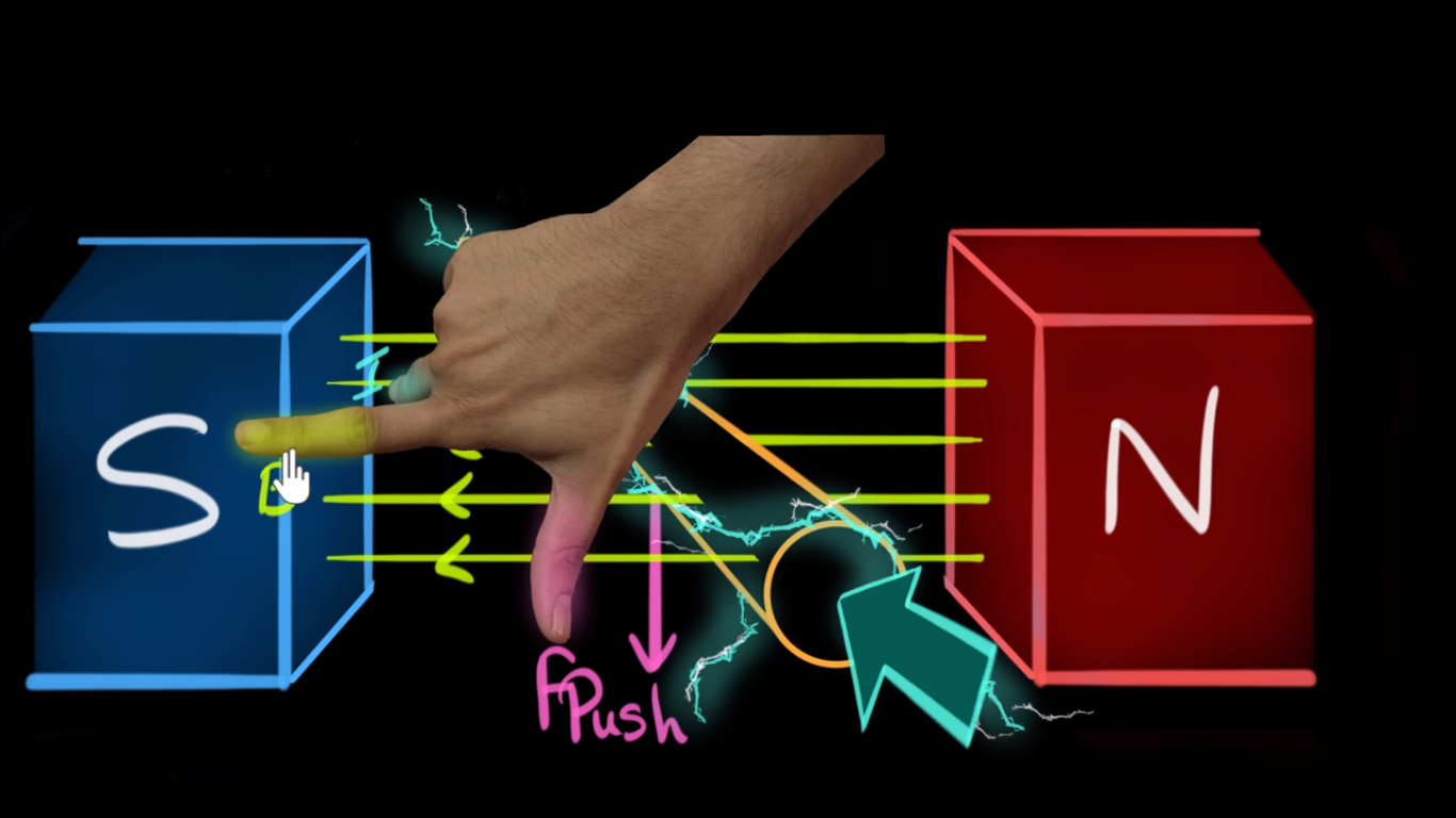 Flemings Right Hand Rule - Example 2 - Answer.png