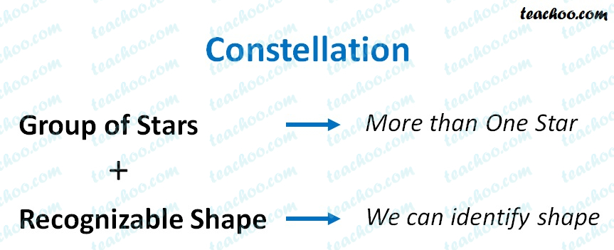 constellation---teachoo.jpg