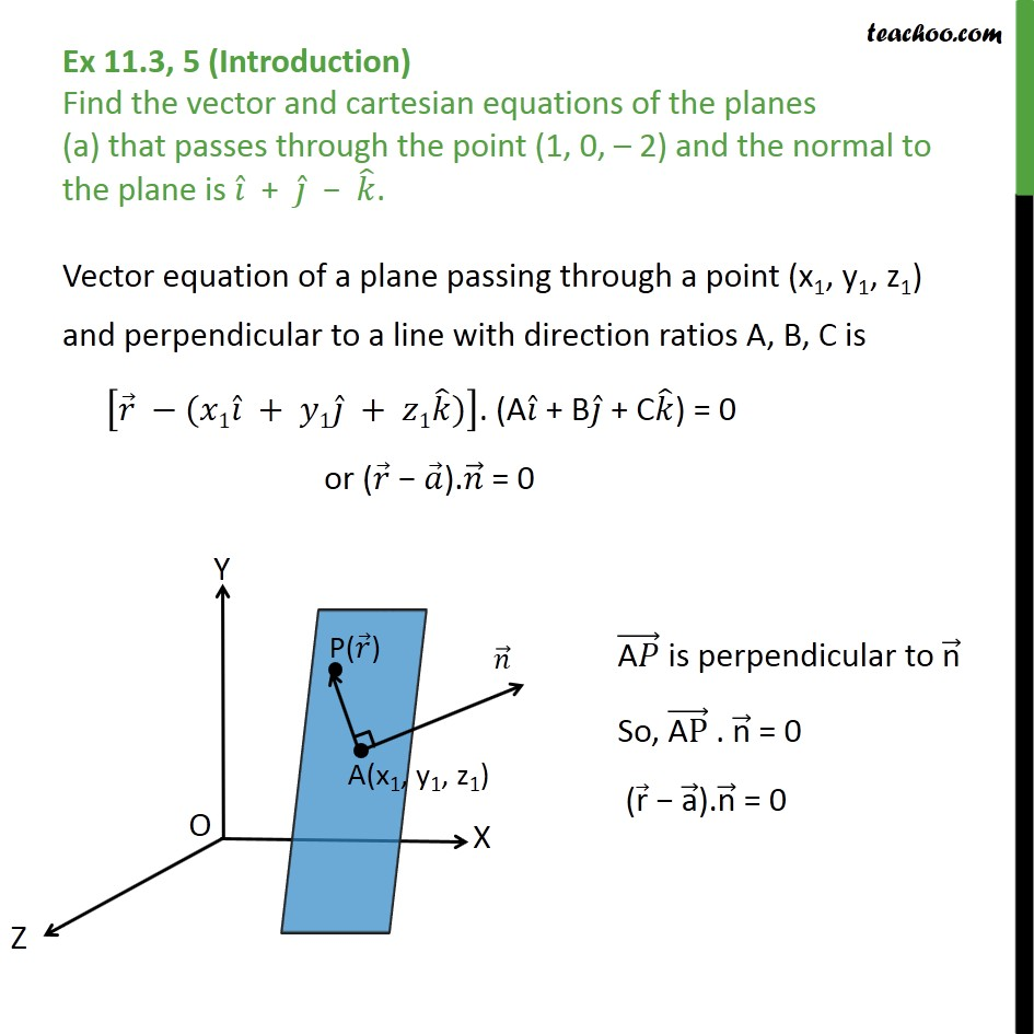 Ex 11.3, 5 - Class 12 3D Geomerty - Find vector and cartesian - Equation of plane - Prependicular to Vector & Passing Through Point