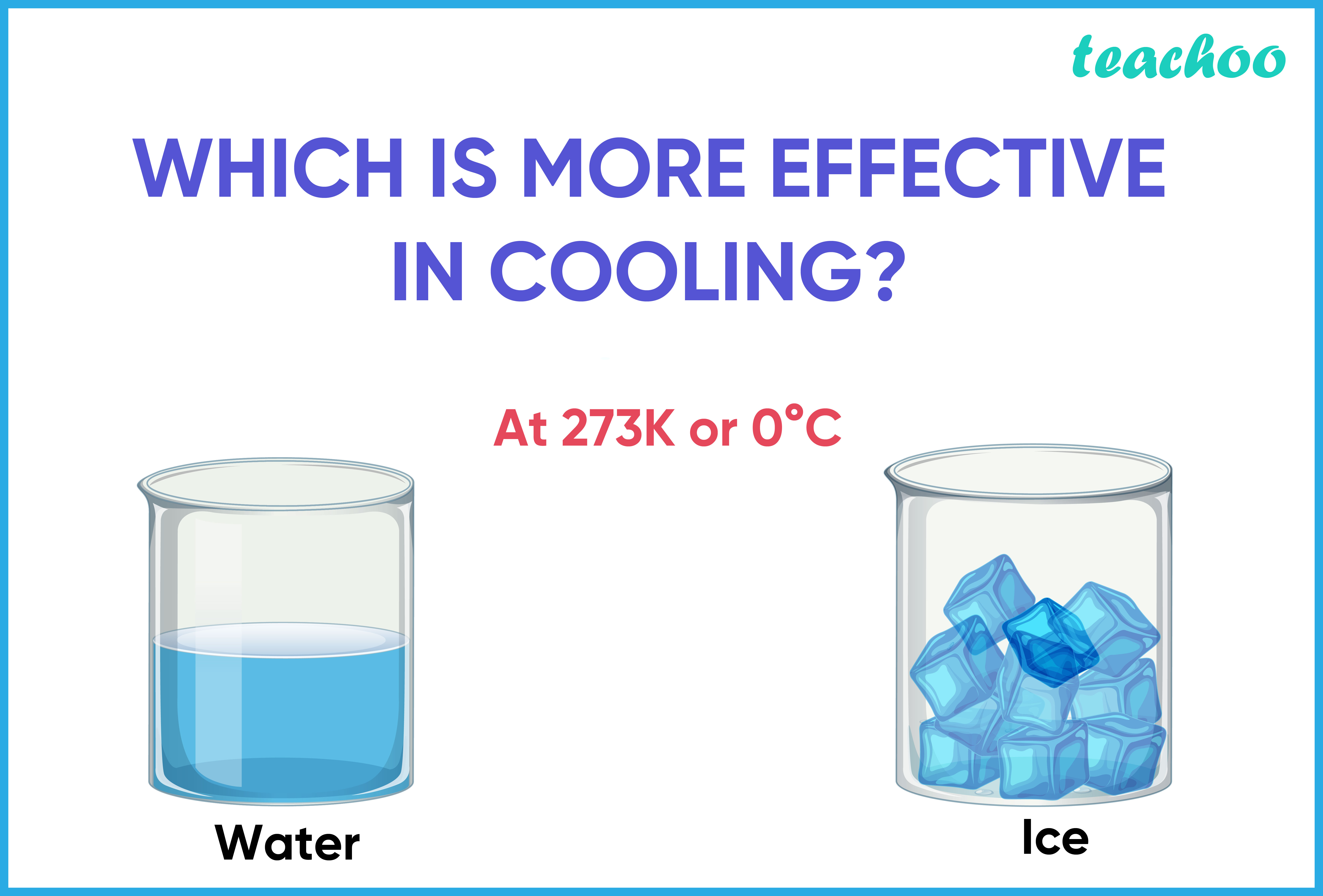 More effective in cooling-Teachoo.jpg
