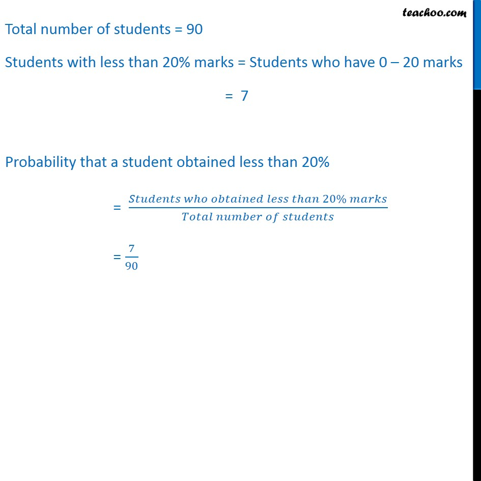 Ex  15.1, 6 - Chapter 15 Class 9 Probability - Part 2