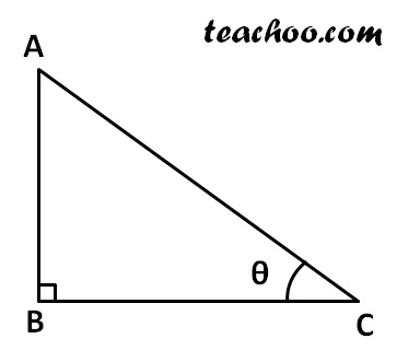 Empty triangle - Inverse Trigonometry.jpg