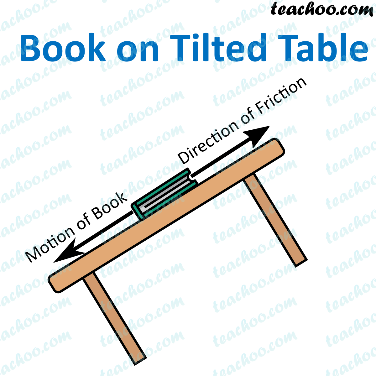 book-on-tilted-table.png