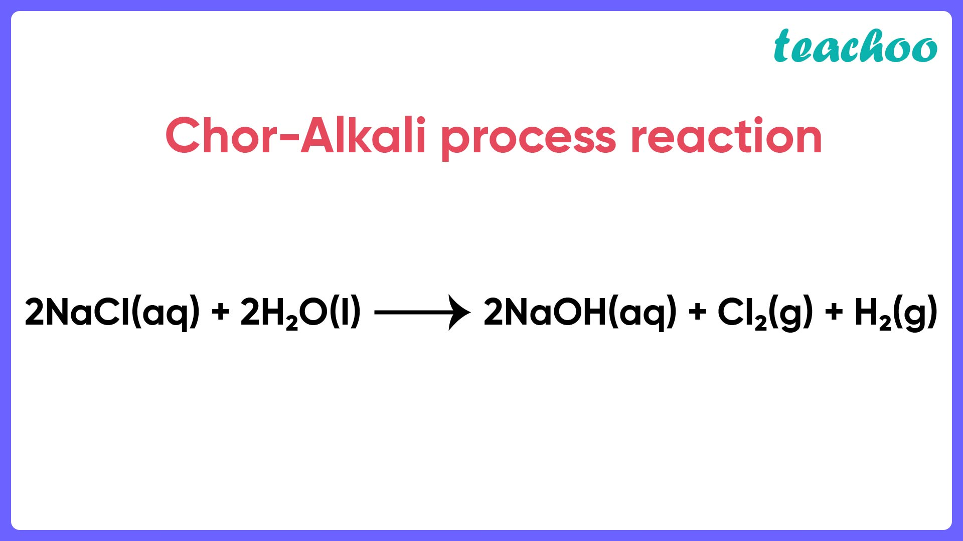 Chor-Alkali process reaction - Teachoo.jpg