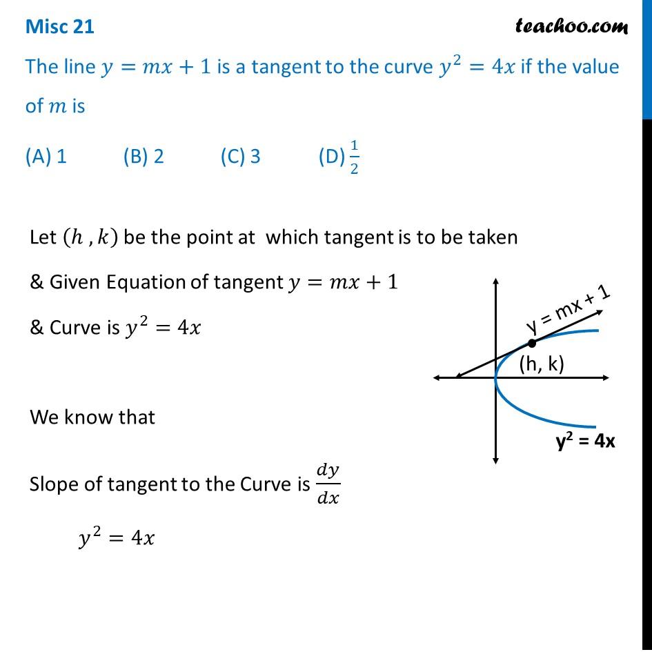 Misc 21 - Line y = mx + 1 is tangent to y2 = 4x if value of m is