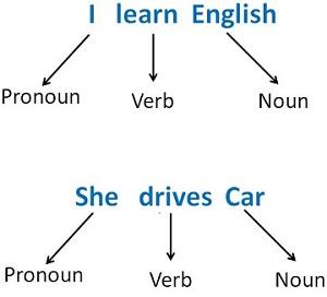 I learn english 2.jpg