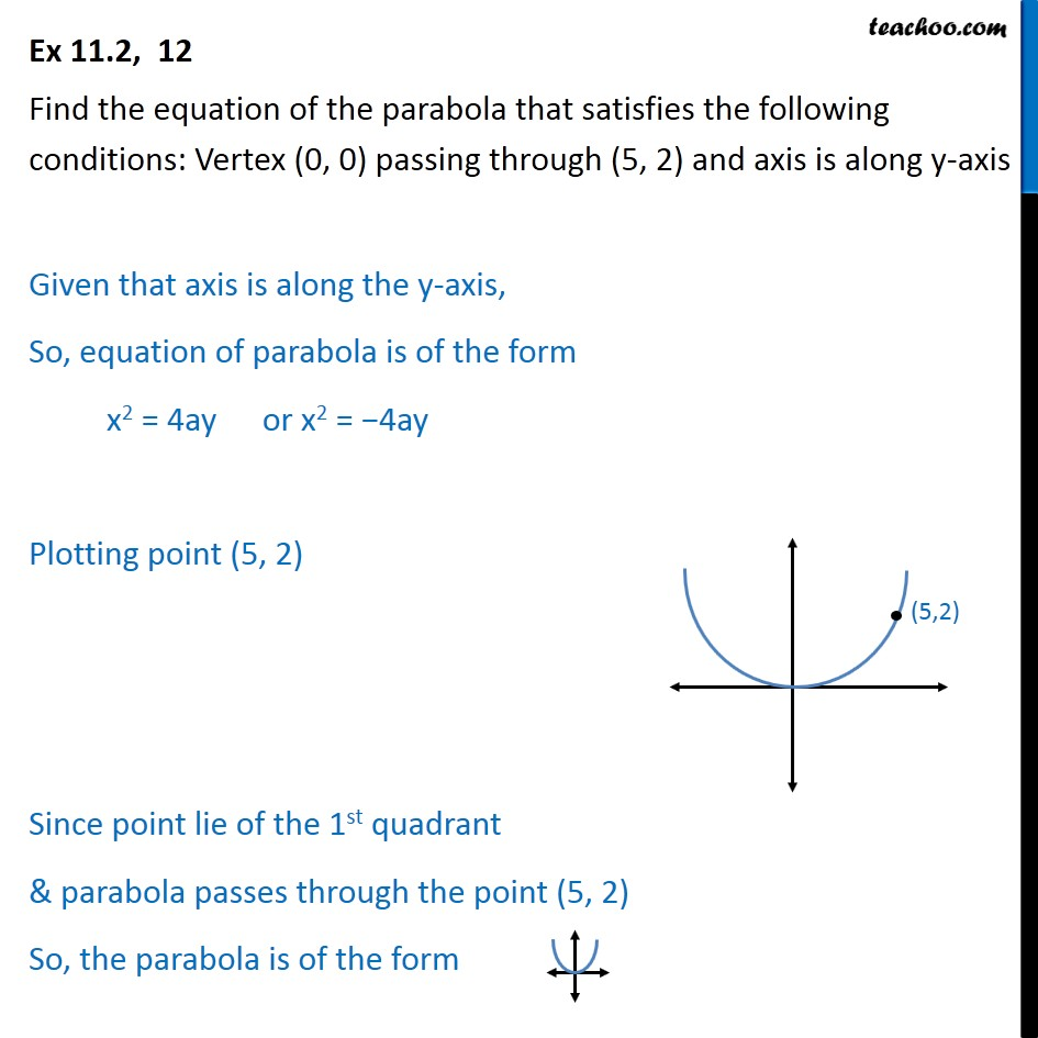 Ex 11.2, 12 - Find parabola: Vertex (0, 0) passing (5, 2)  - Parabola - Basic Questions