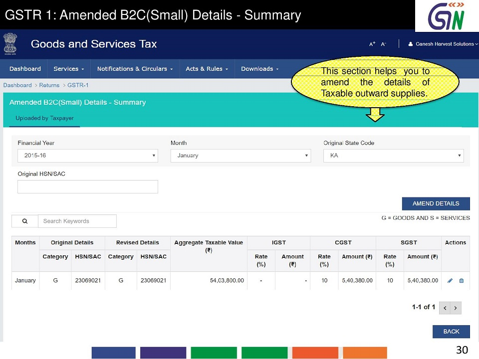30 GSTR 1 Amended B2C(Small) Details -Summary This section helps you to amend the details of Taxable outward supplies..jpg