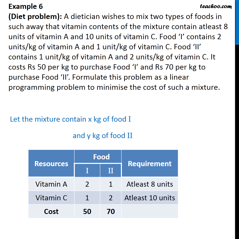 Example 6 - A dietician wishes to mix two types of foods - Diet problems