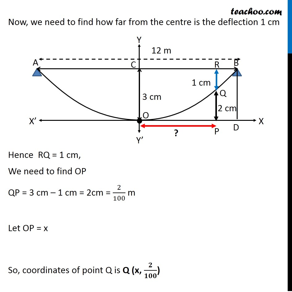 Example 18 - Chapter 11 Class 11 Conic Sections - Part 4