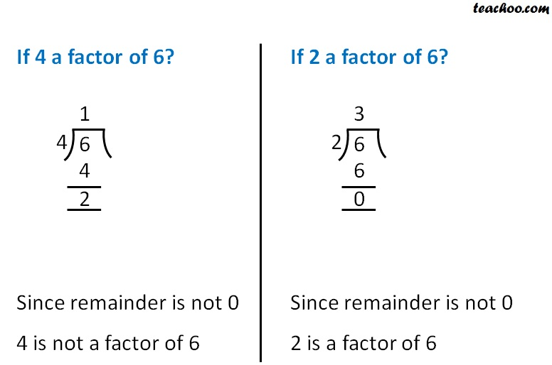 How to check whether a number is a factor.jpg