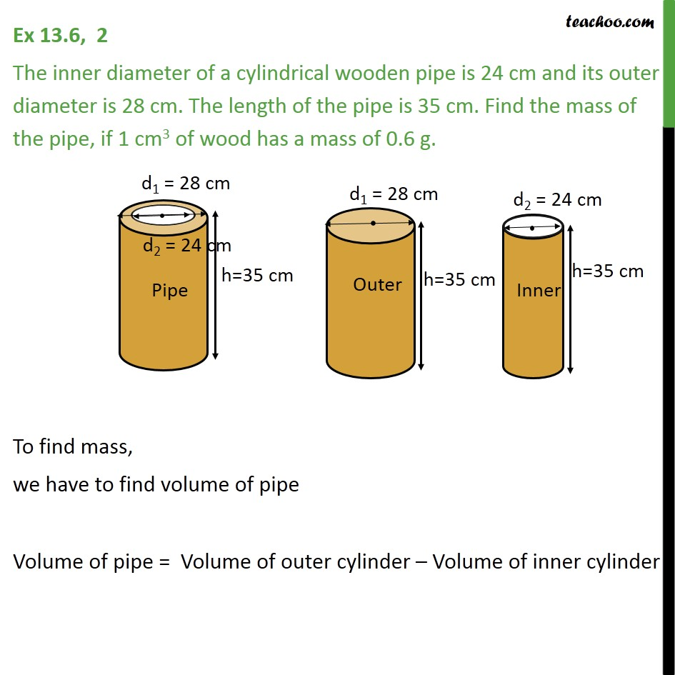 Ex 13.6, 2 - The inner diameter of a cylindrical wooden pipe - Ex 13.6