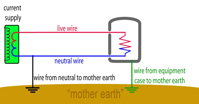 Neutral Earth and Live Wire Circuit.jpg