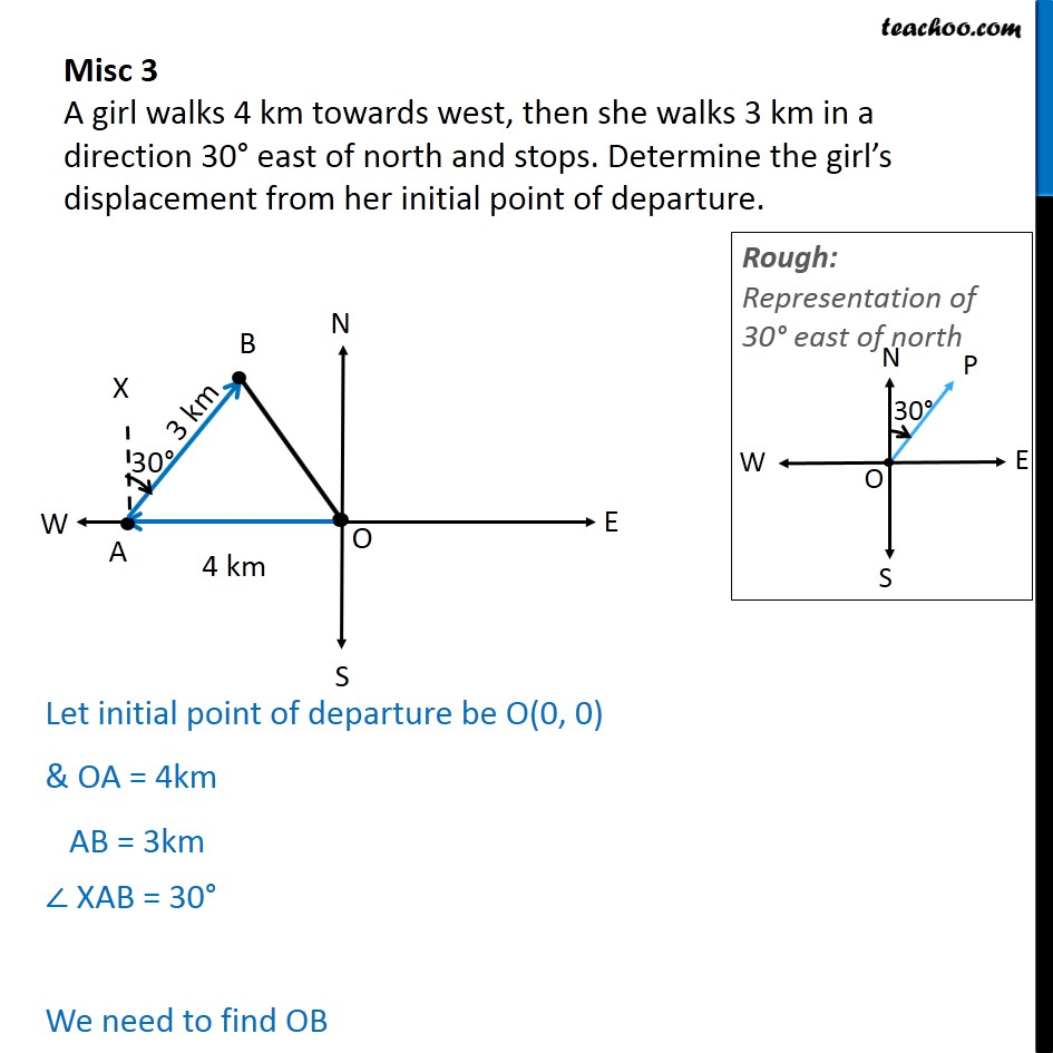 Misc 3 - A girl walks 4 km west, then 3 km 30 east of north - Addition(resultant) of vectors