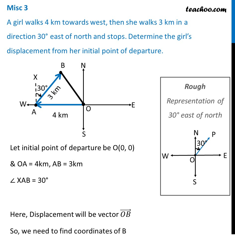 Misc 3 - A girl walks 4 km west, then 3 km 30 east of north