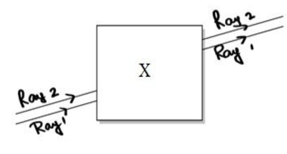 Q 56 - Case - trying to demonstrate some properties - Teachoo.jpg