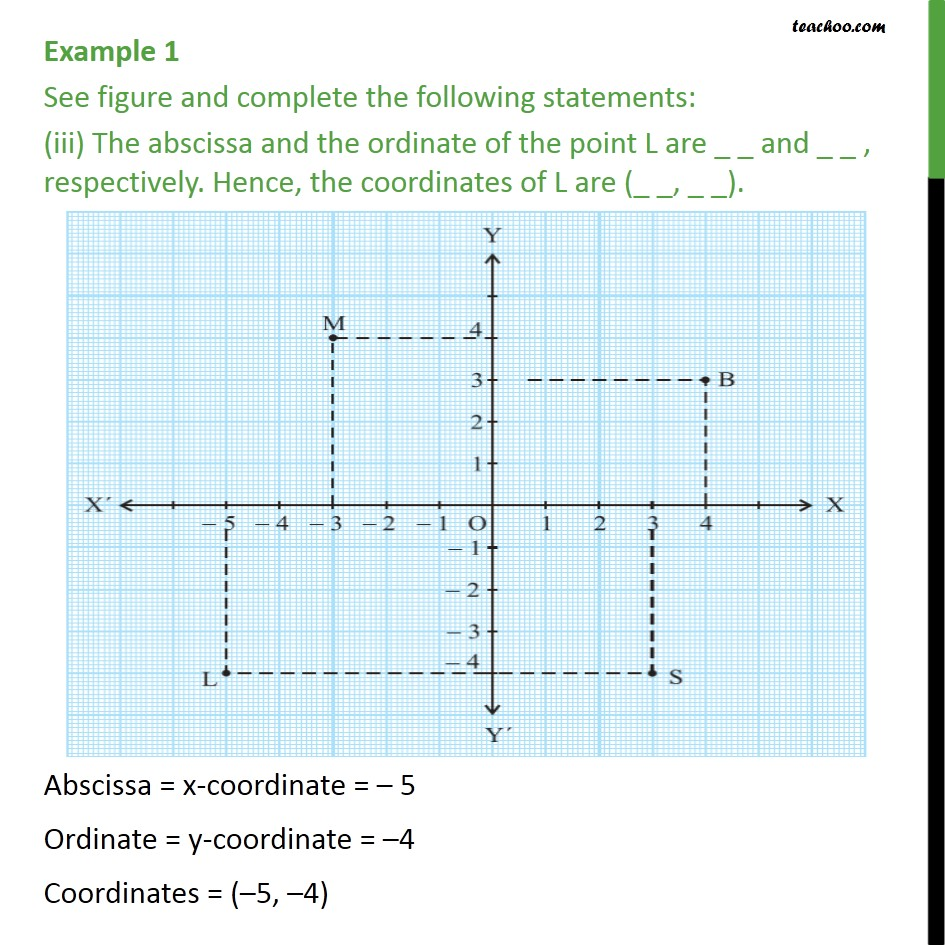 Example 1  - Chapter 3 Class 9 Coordinate Geometry - Part 5