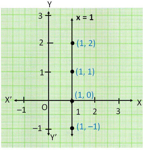 Plotting points on graph 2.jpg