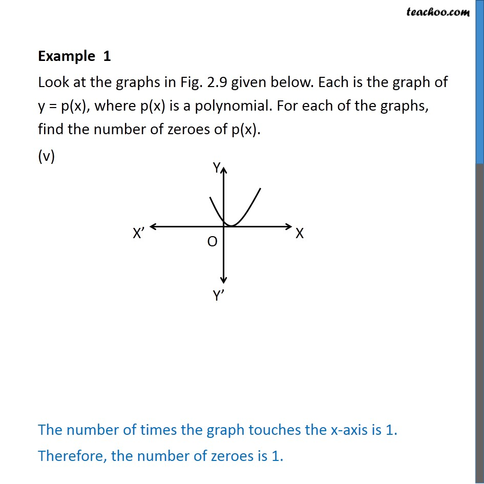 Example 1 - Chapter 2 Class 10 Polynomials - Part 5
