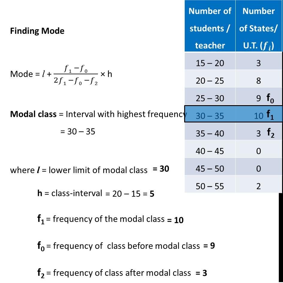 Ex 14.2, 4 - Chapter 14 Class 10 Statistics - Part 2