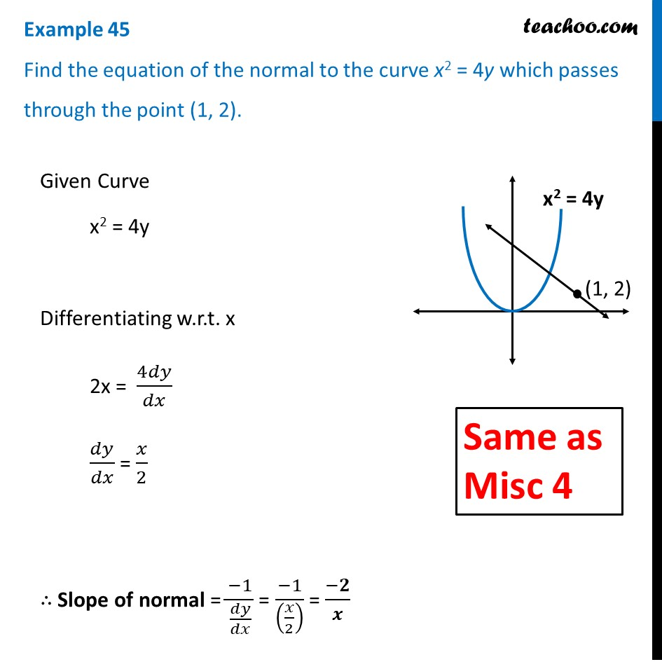 Example 45 - Find equation of normal to x2 = 4y which passes