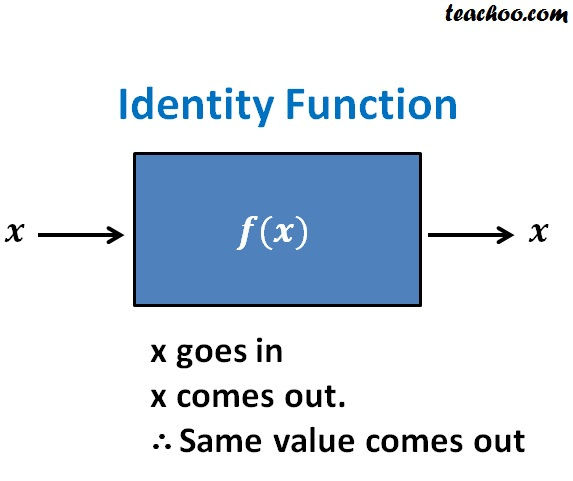 identity function.jpg