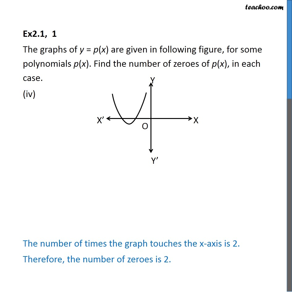 Ex 21 1 the graphs of y px are given find number last updated at june 22 2017 by teachoo ccuart Images