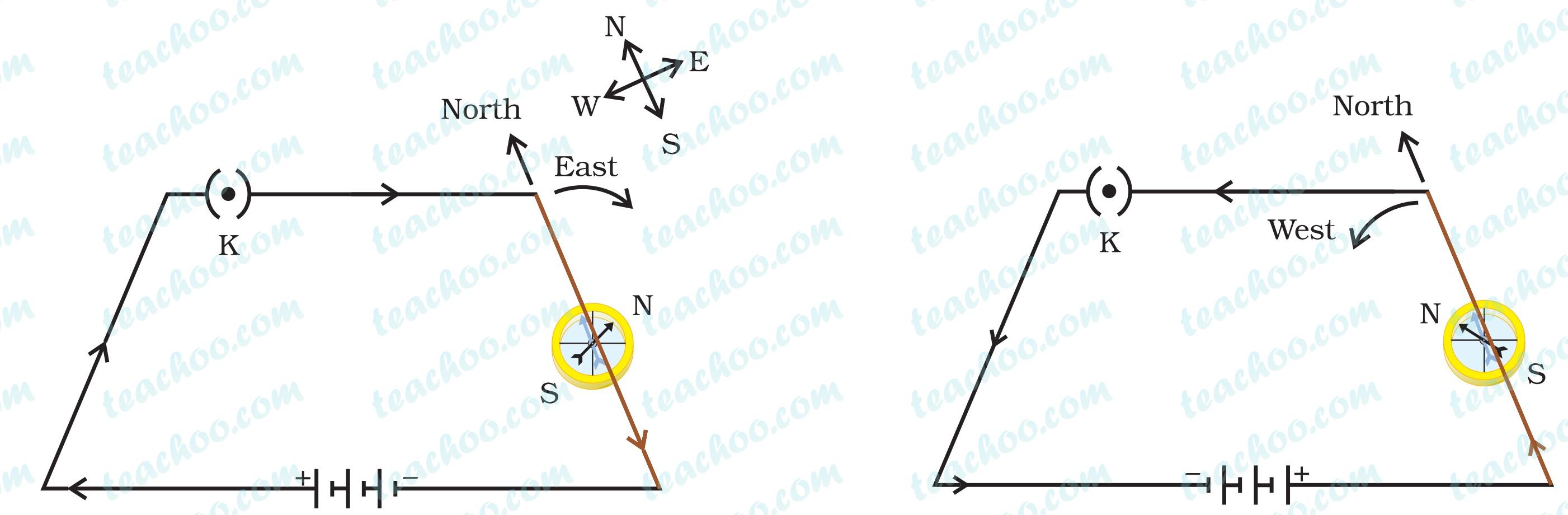 sheet-2-figure-13.5-ncert.jpg