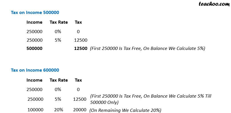 ITR rates 3.png