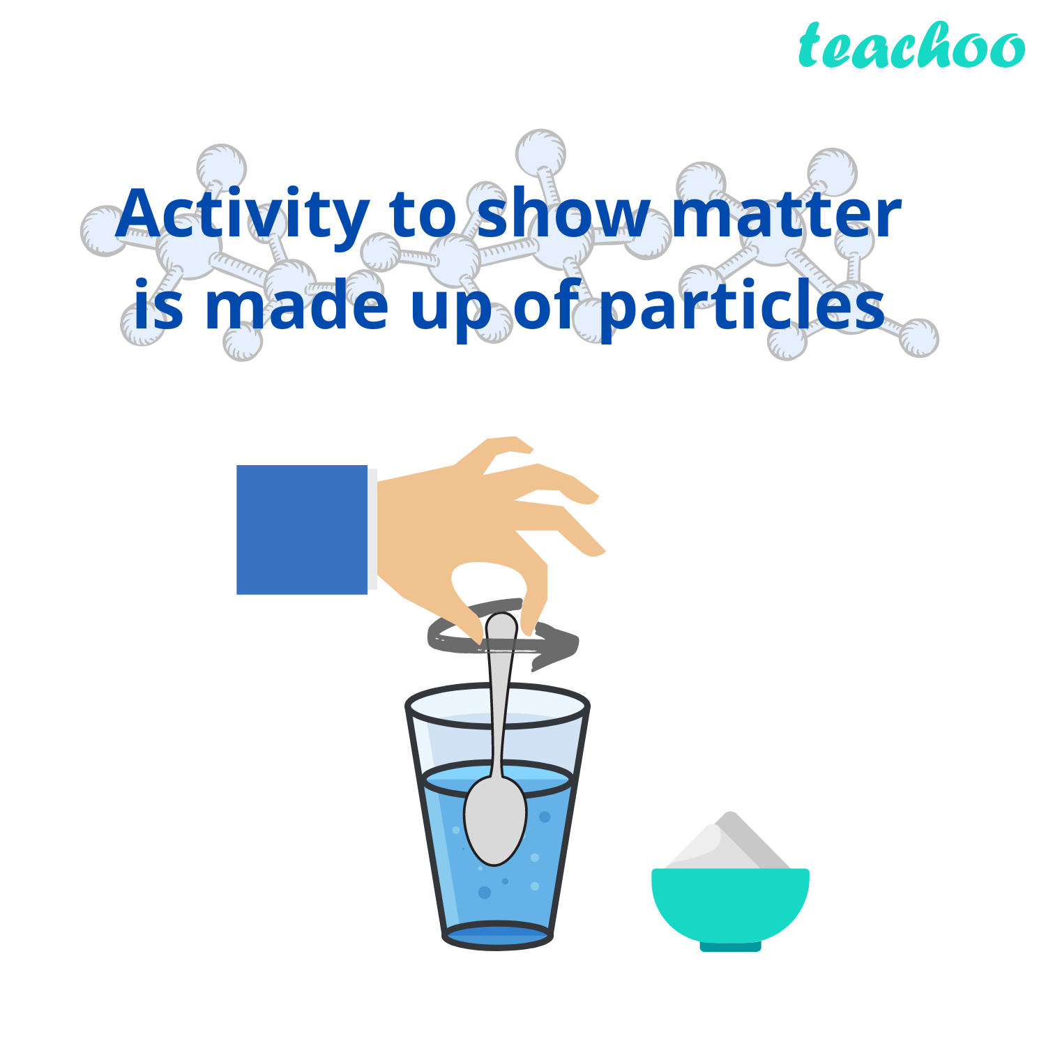 Activity to show matter is made up of particles - Teachoo.png
