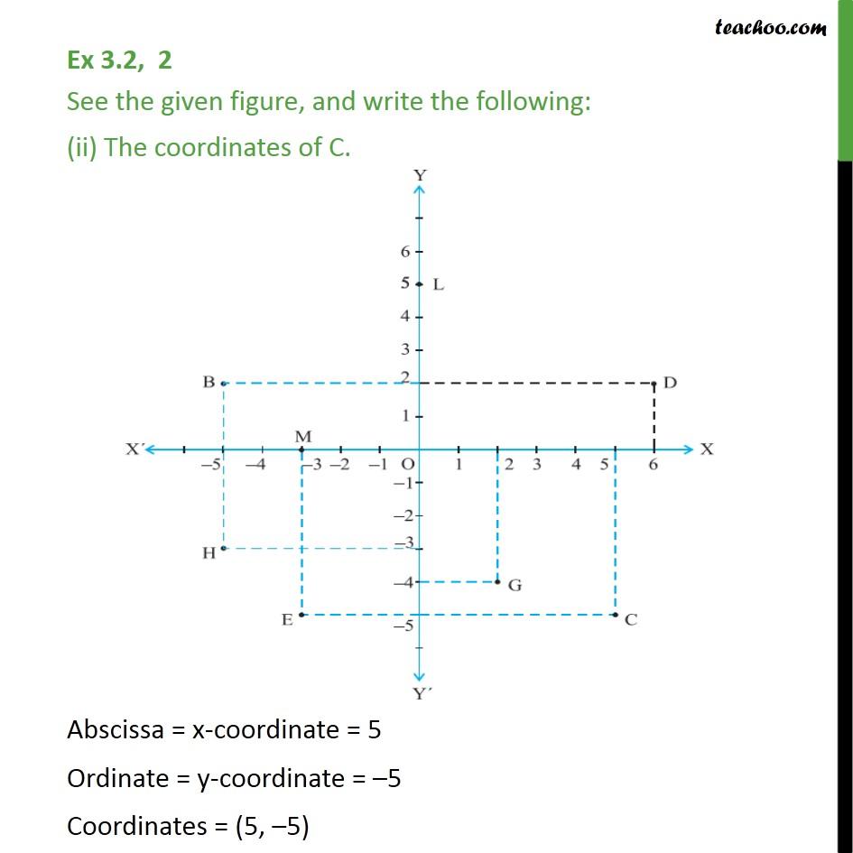 Ex 3.2,2 - Chapter 3 Class 9 Coordinate Geometry - Part 2
