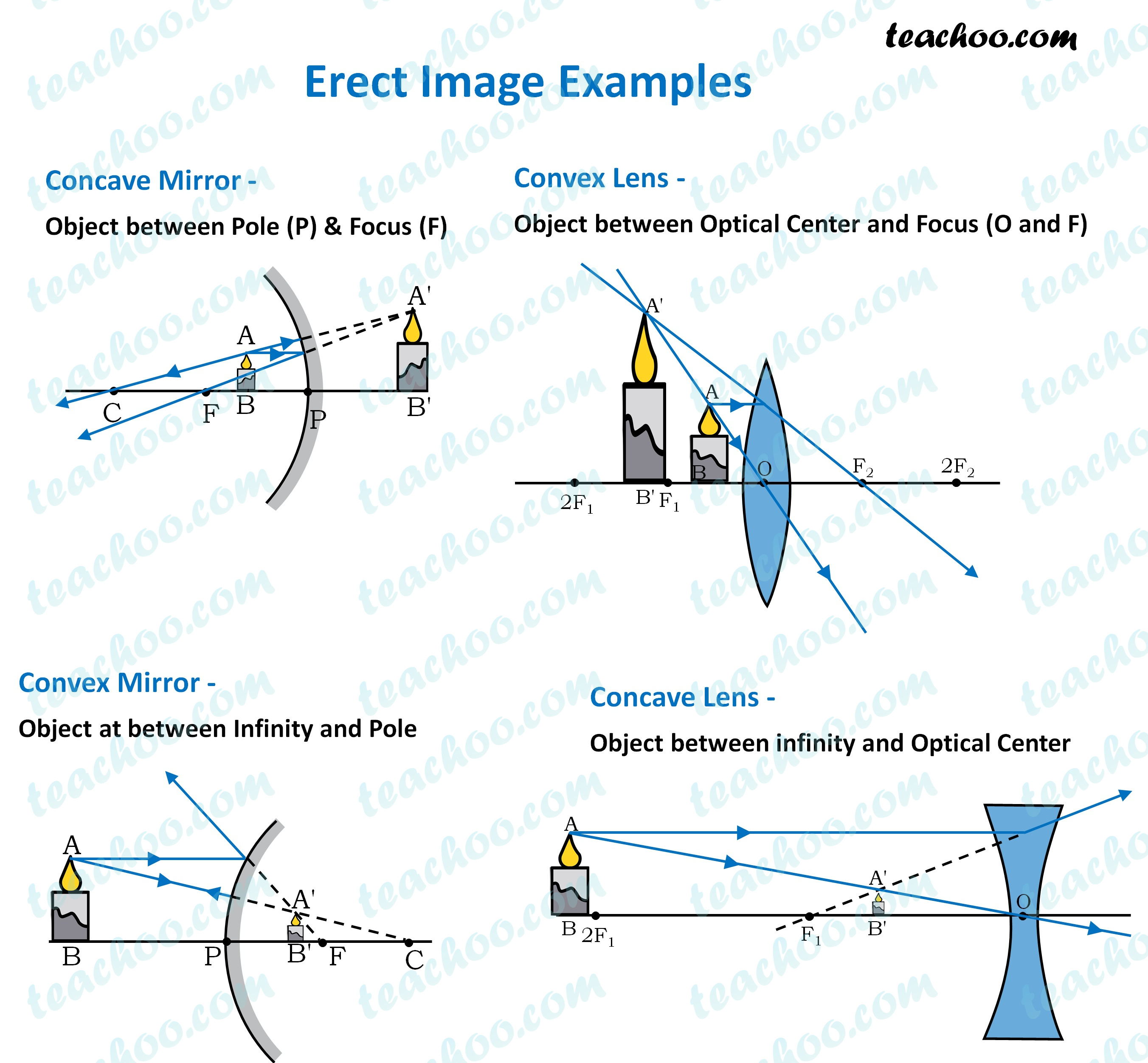 erect-image-examples---teachoo.jpg