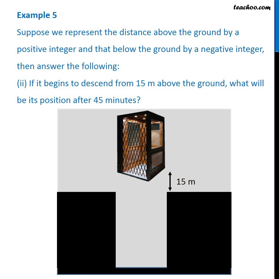 Example 5 - Chapter 1 Class 7 Integers - Part 3