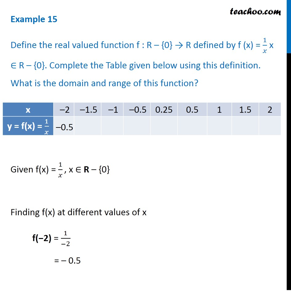 Example 15 - f(x) = 1/x. What is the domain and range - Examples