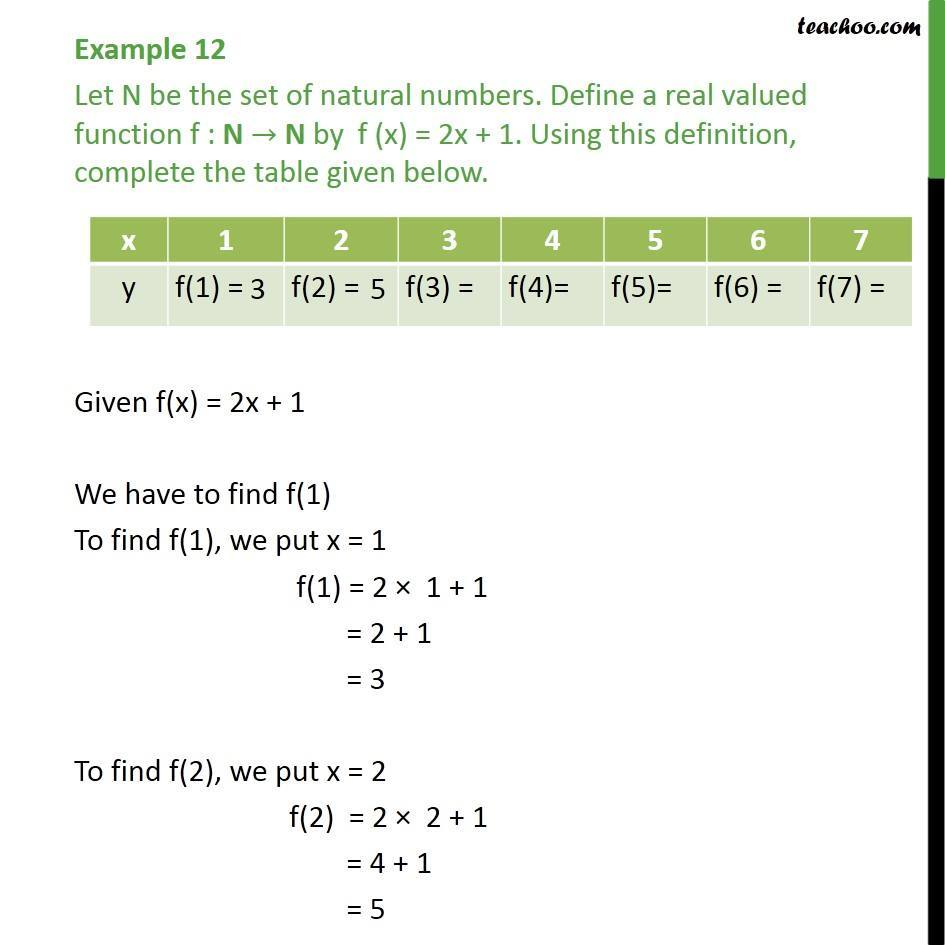 Example 12 - f(x) = 2x + 1. Complete the table - Class 11 - Examples