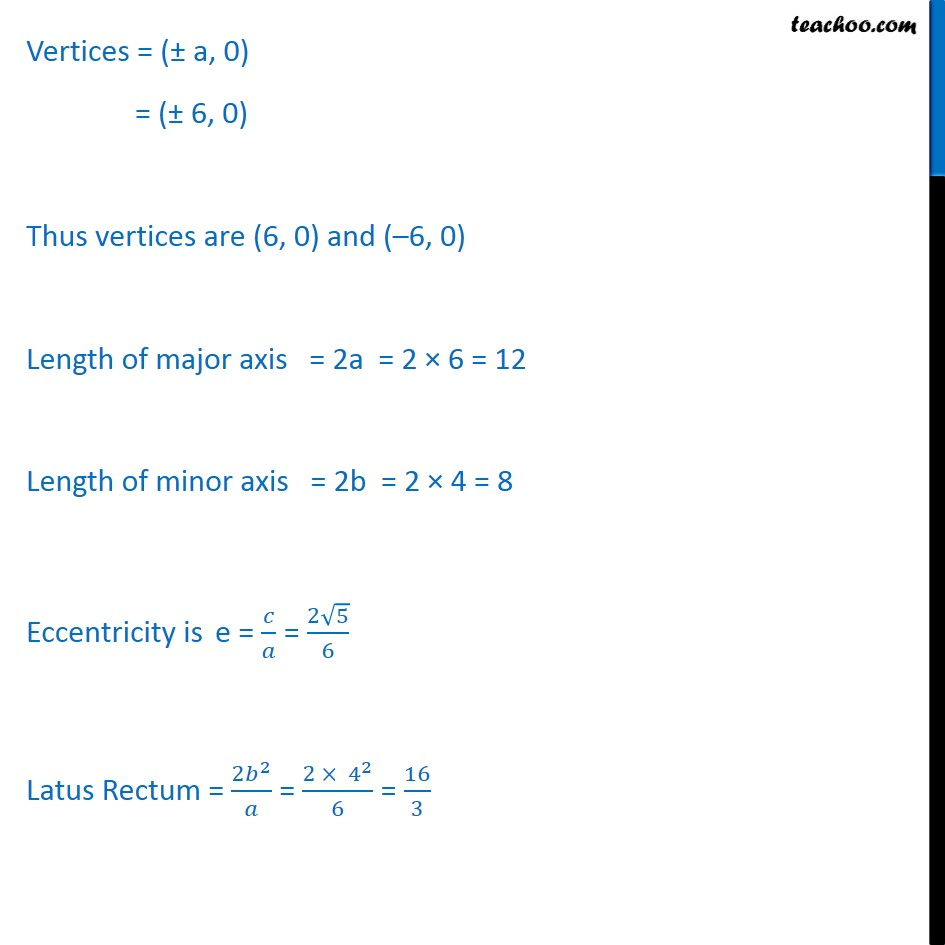 Ex 11.3,  1 - Chapter 11 Class 11 Conic Sections - Part 3