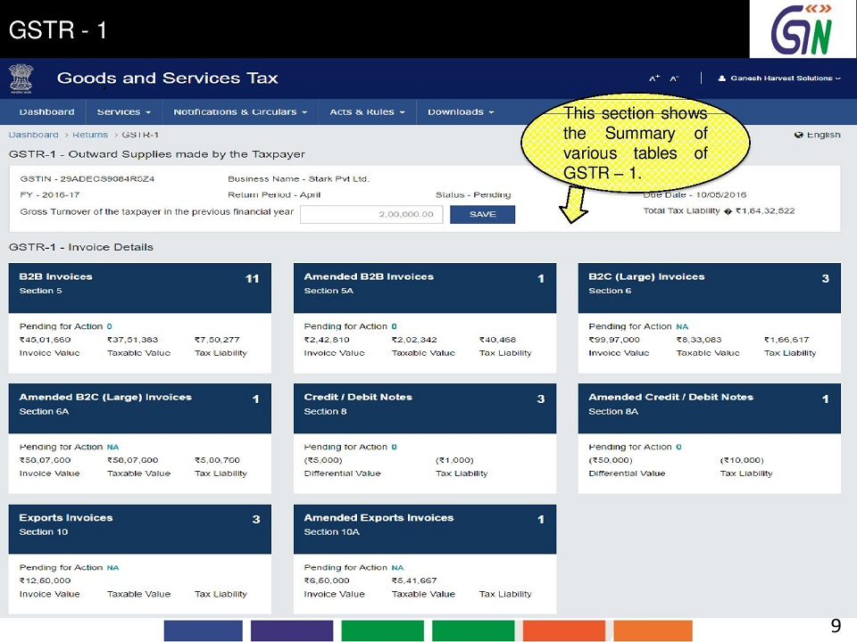 1 GSTR -1 This section shows the Summary of various tables of GSTR 1.jpg
