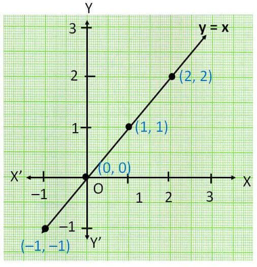 Plotting points on graph 3.jpg