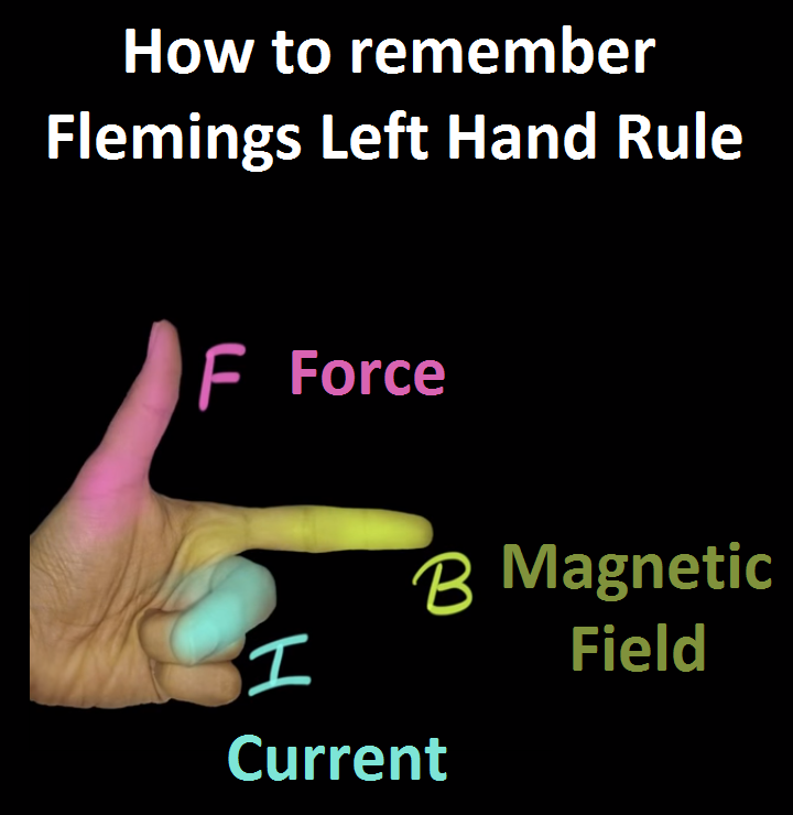 How to remember Flemings Left Hand Rule - FBI.png