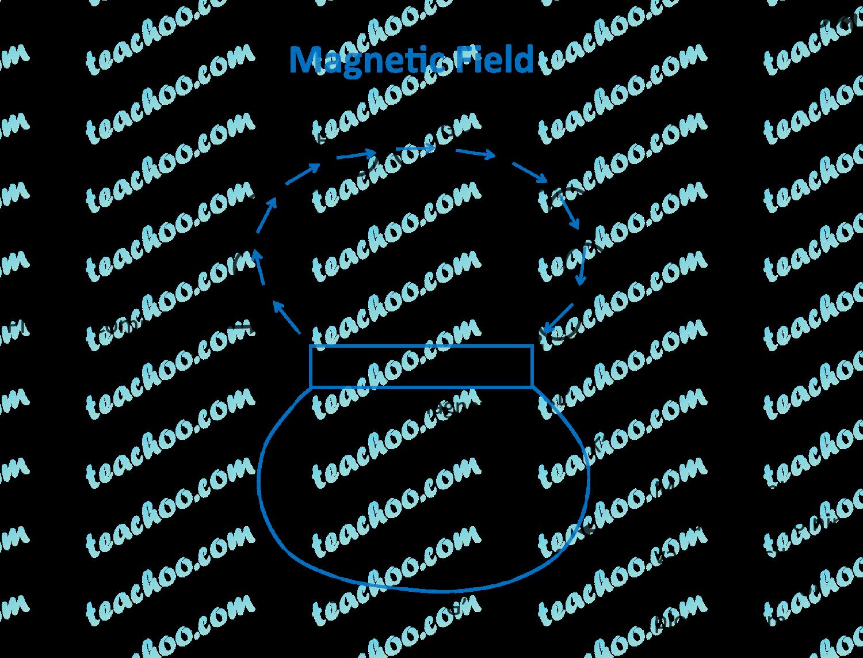 sheet-1--figure-7-lakhmir-singh (1).png