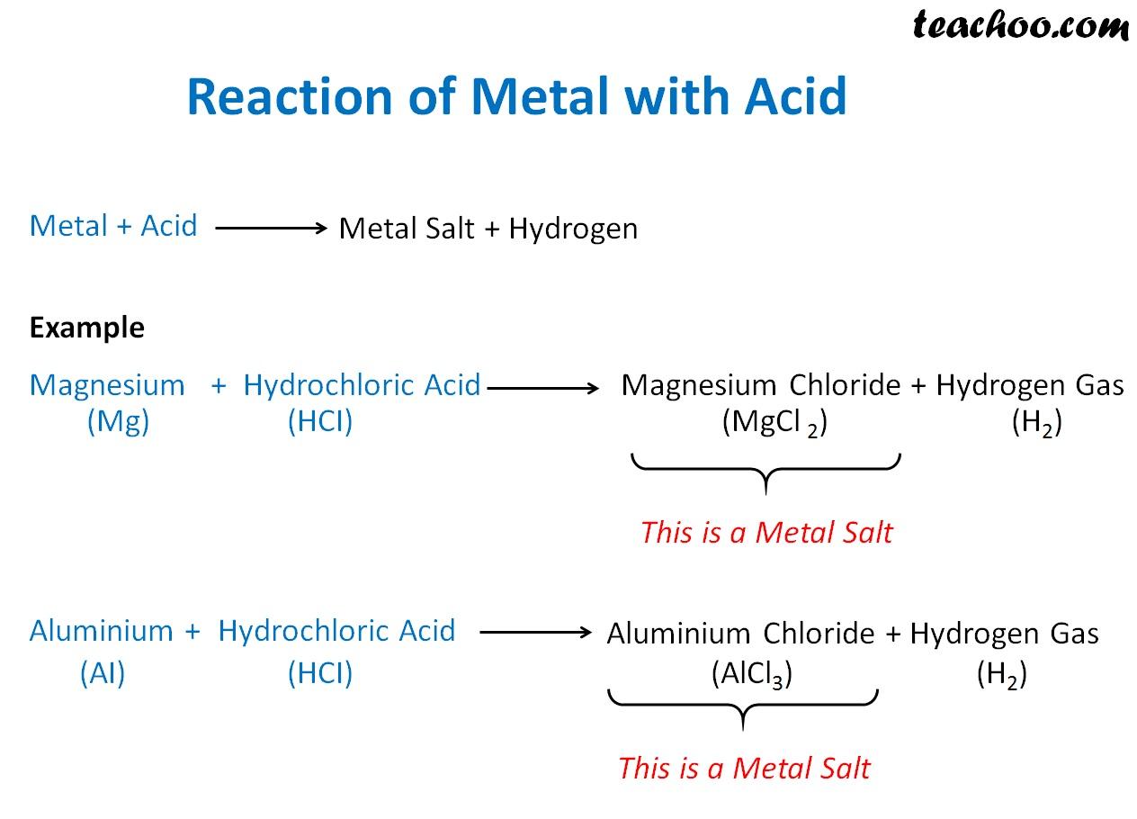 Reaction of Metal with Acid.jpg
