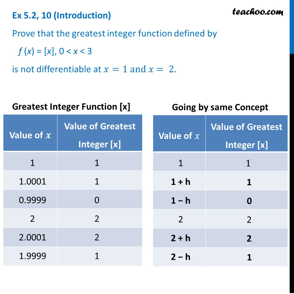 Ex 5.2, 10 - Prove that greatest integer function f(x) = [x]