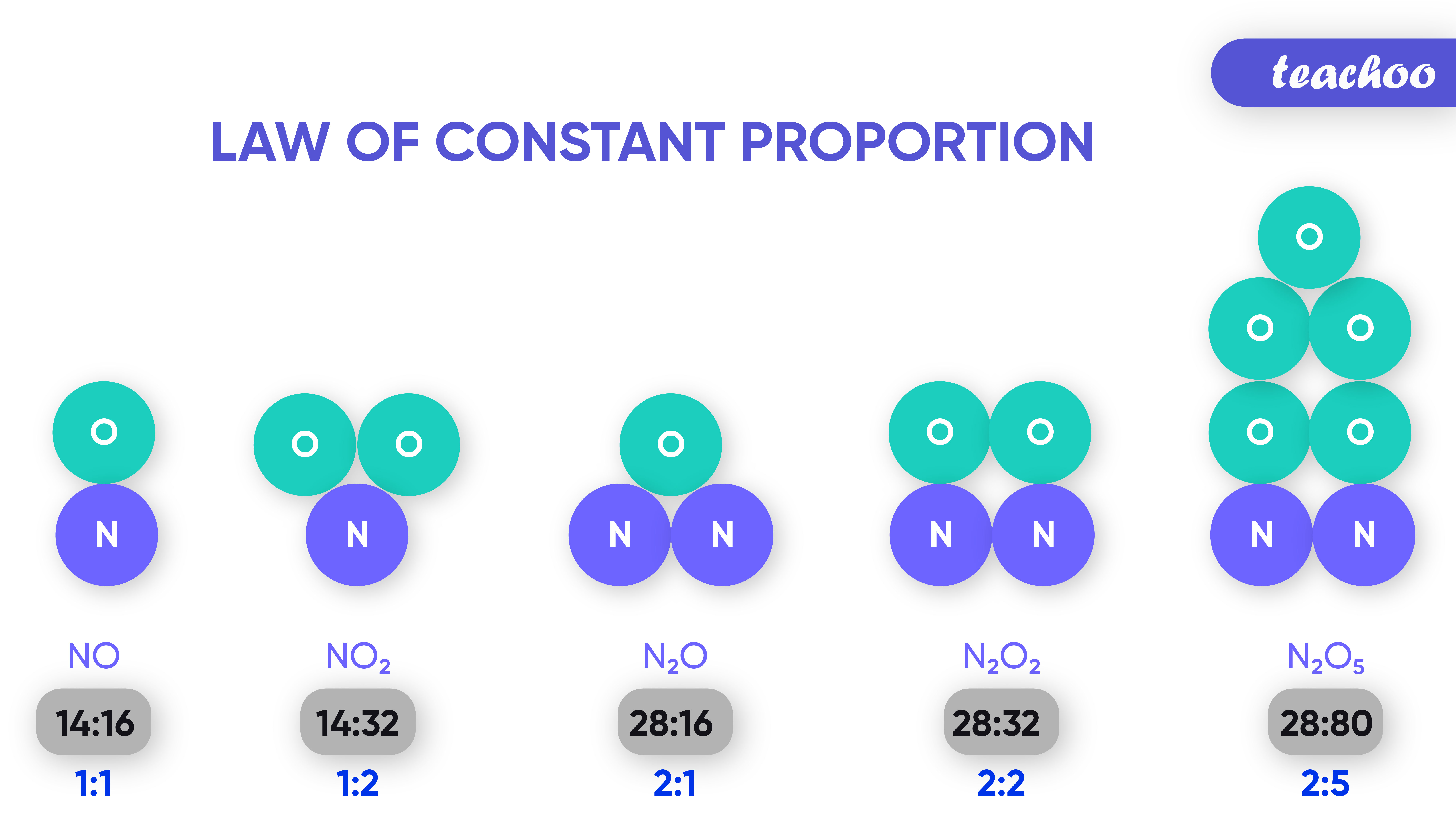 Law of constant proportion-Teachoo-01.jpg