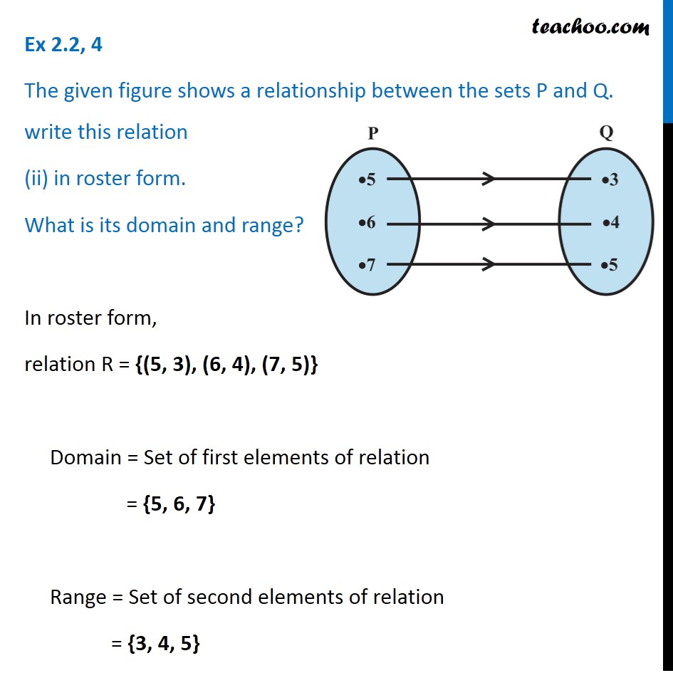 Ex 2.2, 4 - Chapter 2 Class 11 Relations and Functions - Part 3