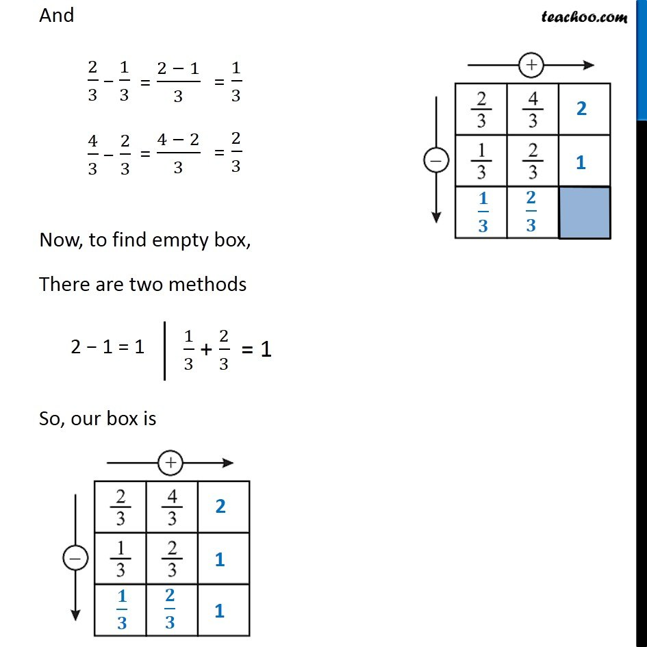 Ex 7.6, 5 - Chapter 7 Class 6 Fractions - Part 2