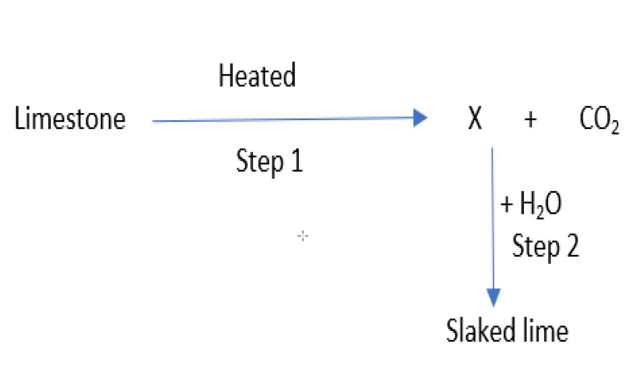 Q 25 - type of reactions occurring in step 1 and step 2 - Teachoo.jpg